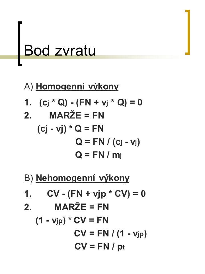 Bod zvratu A) Homogenní výkony 1. (c j * Q) - (FN + v j * Q) = 0 2. MARŽE = FN (cj - vj) * Q = FN Q = FN / (c j - v j ) Q = FN / m j B) Nehomogenní vý