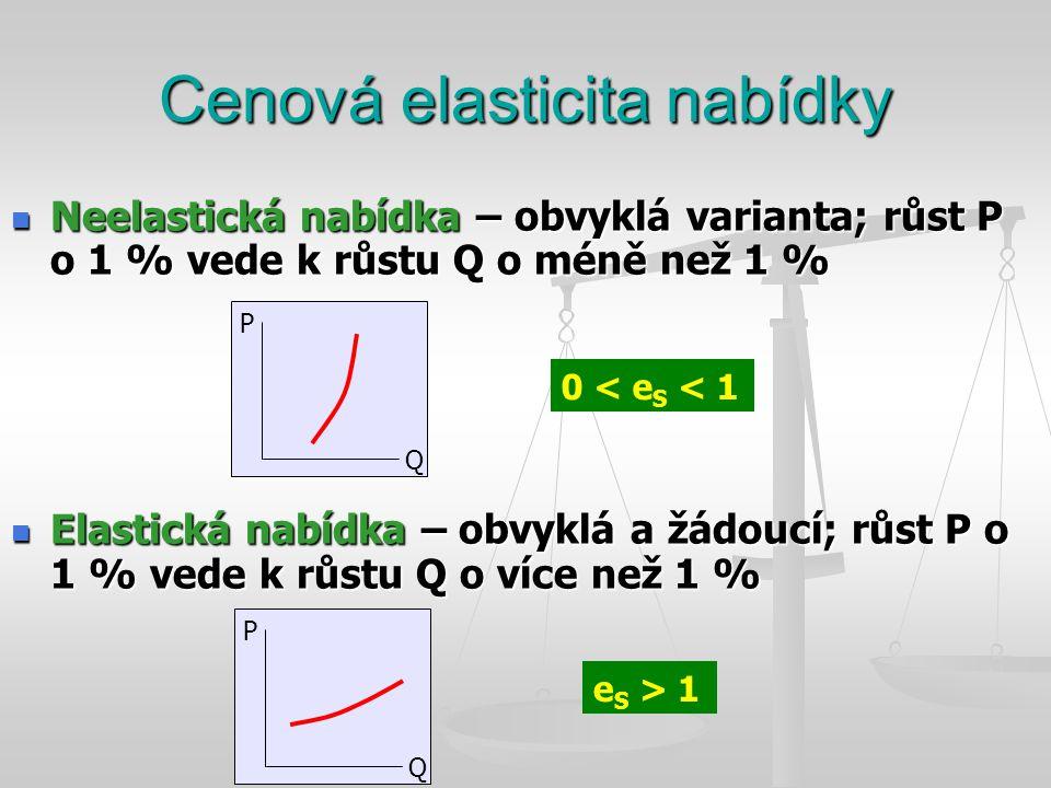 Cenová elasticita nabídky Neelastická nabídka – obvyklá varianta; růst P o 1 % vede k růstu Q o méně než 1 % Neelastická nabídka – obvyklá varianta; r
