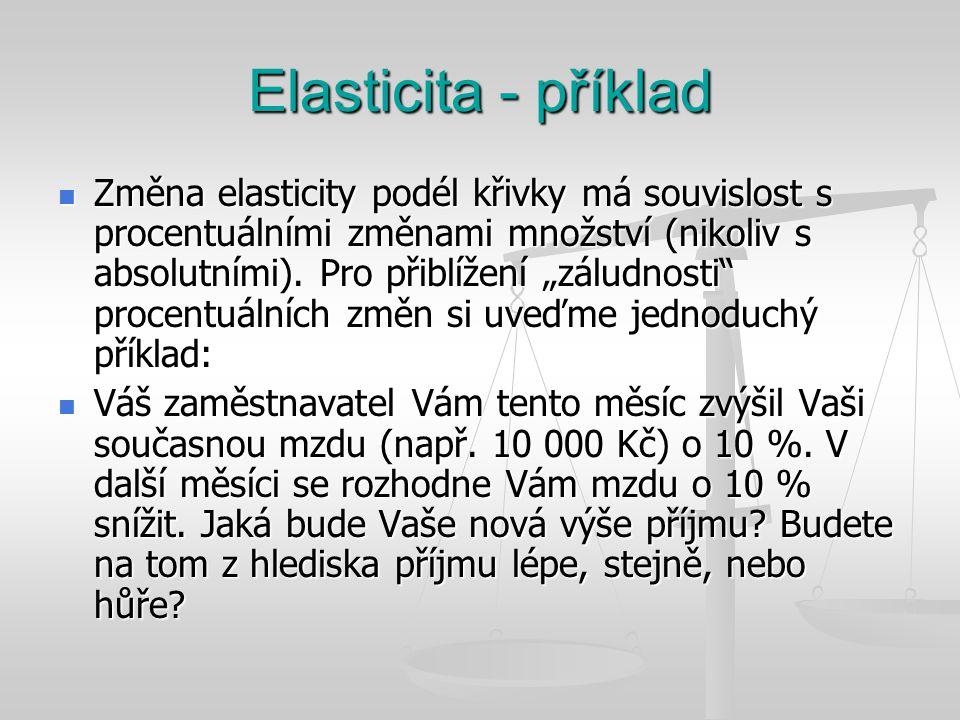 Elasticita - příklad Změna elasticity podél křivky má souvislost s procentuálními změnami množství (nikoliv s absolutními).