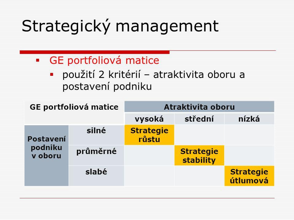 Strategický management  GE portfoliová matice  použití 2 kritérií – atraktivita oboru a postavení podniku GE portfoliová maticeAtraktivita oboru vysokástřednínízká Postavení podniku v oboru silnéStrategie růstu průměrnéStrategie stability slabéStrategie útlumová