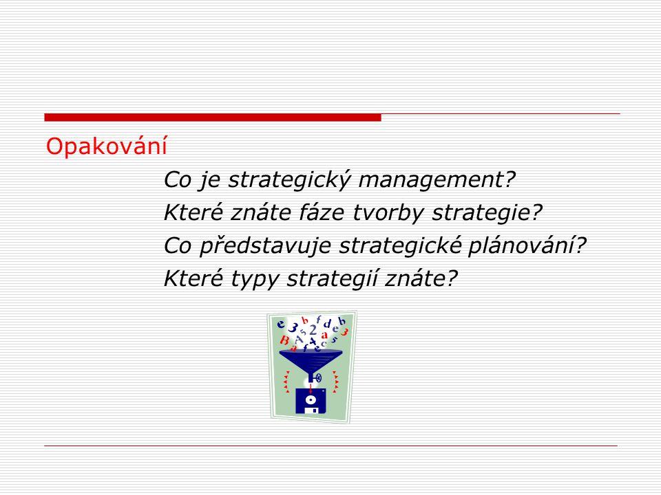 Opakování Co je strategický management. Které znáte fáze tvorby strategie.