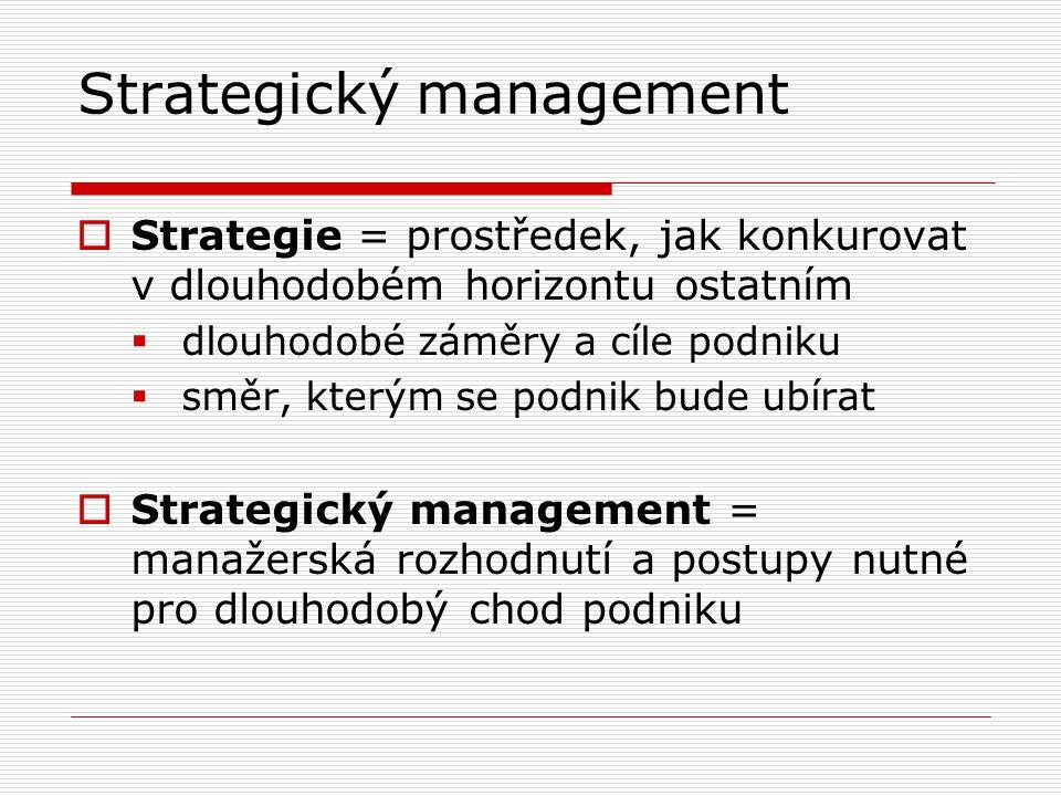 Strategický management  Strategie = prostředek, jak konkurovat v dlouhodobém horizontu ostatním  dlouhodobé záměry a cíle podniku  směr, kterým se podnik bude ubírat  Strategický management = manažerská rozhodnutí a postupy nutné pro dlouhodobý chod podniku