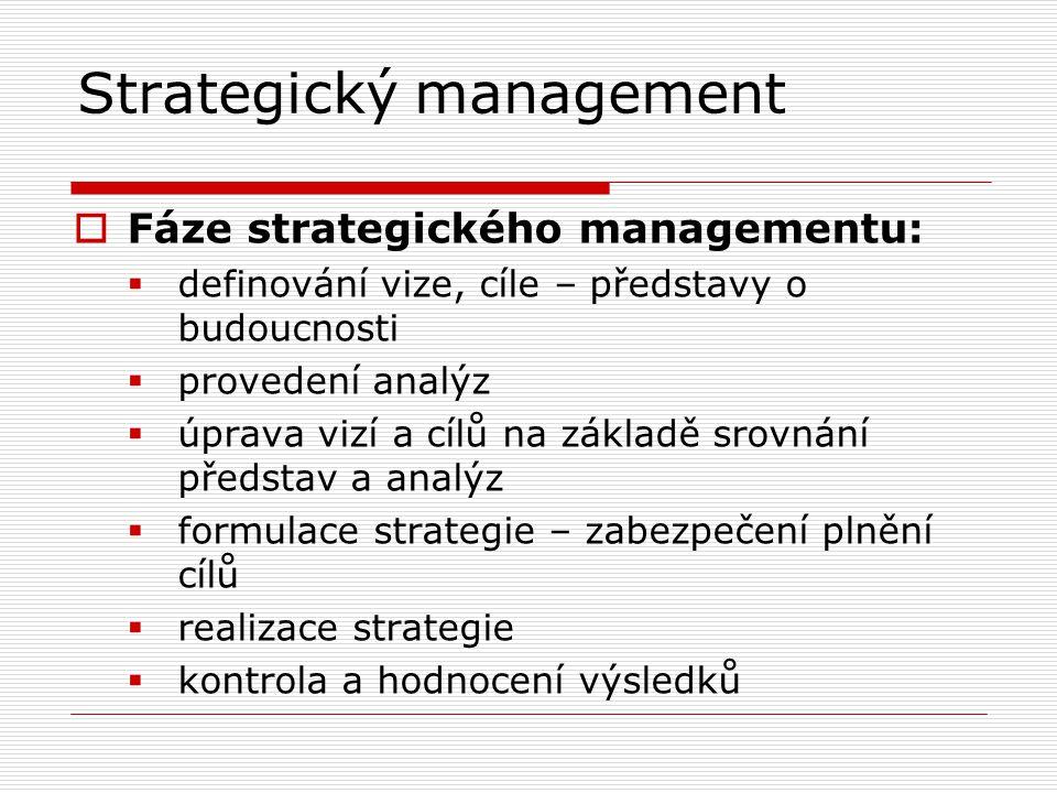 Strategický management  Fáze strategického managementu:  definování vize, cíle – představy o budoucnosti  provedení analýz  úprava vizí a cílů na základě srovnání představ a analýz  formulace strategie – zabezpečení plnění cílů  realizace strategie  kontrola a hodnocení výsledků