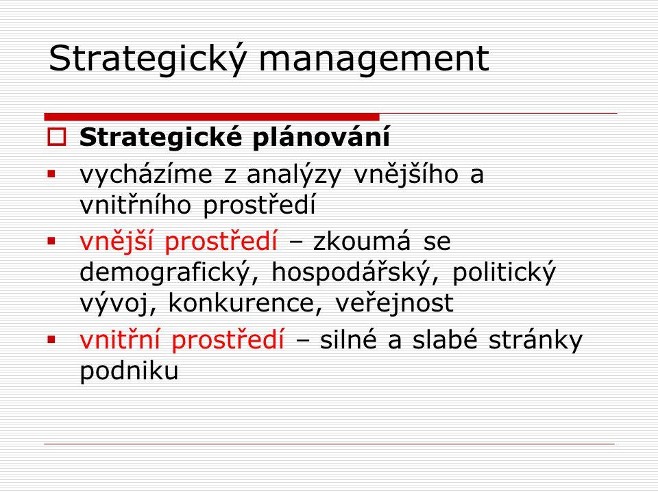 Strategický management  Strategické plánování  vycházíme z analýzy vnějšího a vnitřního prostředí  vnější prostředí – zkoumá se demografický, hospodářský, politický vývoj, konkurence, veřejnost  vnitřní prostředí – silné a slabé stránky podniku