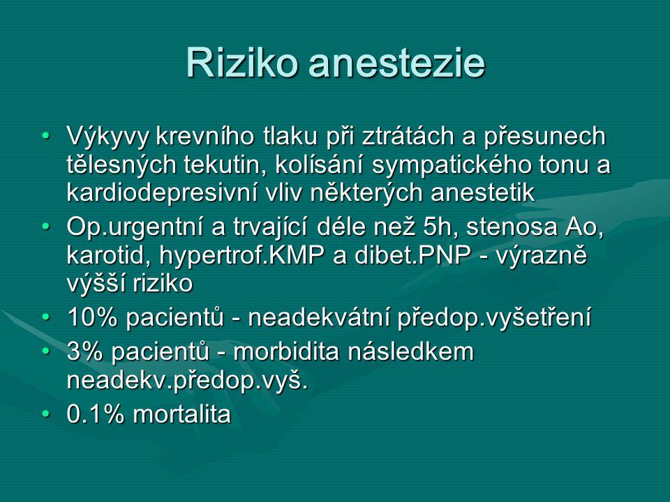 Riziko anestezie Výkyvy krevního tlaku při ztrátách a přesunech tělesných tekutin, kolísání sympatického tonu a kardiodepresivní vliv některých aneste