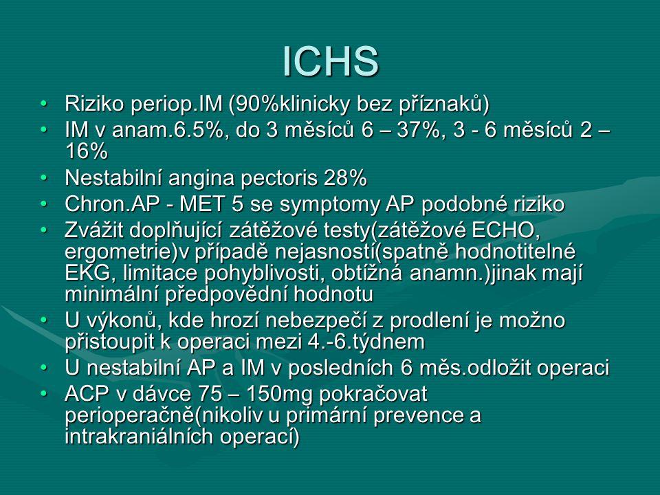 ICHS Riziko periop.IM (90%klinicky bez příznaků)Riziko periop.IM (90%klinicky bez příznaků) IM v anam.6.5%, do 3 měsíců 6 – 37%, 3 - 6 měsíců 2 – 16%IM v anam.6.5%, do 3 měsíců 6 – 37%, 3 - 6 měsíců 2 – 16% Nestabilní angina pectoris 28%Nestabilní angina pectoris 28% Chron.AP - MET 5 se symptomy AP podobné rizikoChron.AP - MET 5 se symptomy AP podobné riziko Zvážit doplňující zátěžové testy(zátěžové ECHO, ergometrie)v případě nejasností(spatně hodnotitelné EKG, limitace pohyblivosti, obtížná anamn.)jinak mají minimální předpovědní hodnotuZvážit doplňující zátěžové testy(zátěžové ECHO, ergometrie)v případě nejasností(spatně hodnotitelné EKG, limitace pohyblivosti, obtížná anamn.)jinak mají minimální předpovědní hodnotu U výkonů, kde hrozí nebezpečí z prodlení je možno přistoupit k operaci mezi 4.-6.týdnemU výkonů, kde hrozí nebezpečí z prodlení je možno přistoupit k operaci mezi 4.-6.týdnem U nestabilní AP a IM v posledních 6 měs.odložit operaciU nestabilní AP a IM v posledních 6 měs.odložit operaci ACP v dávce 75 – 150mg pokračovat perioperačně(nikoliv u primární prevence a intrakraniálních operací)ACP v dávce 75 – 150mg pokračovat perioperačně(nikoliv u primární prevence a intrakraniálních operací)
