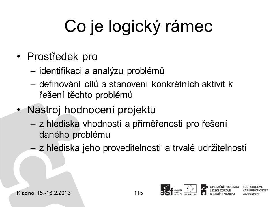 115 Co je logický rámec Prostředek pro –identifikaci a analýzu problémů –definování cílů a stanovení konkrétních aktivit k řešení těchto problémů Nást