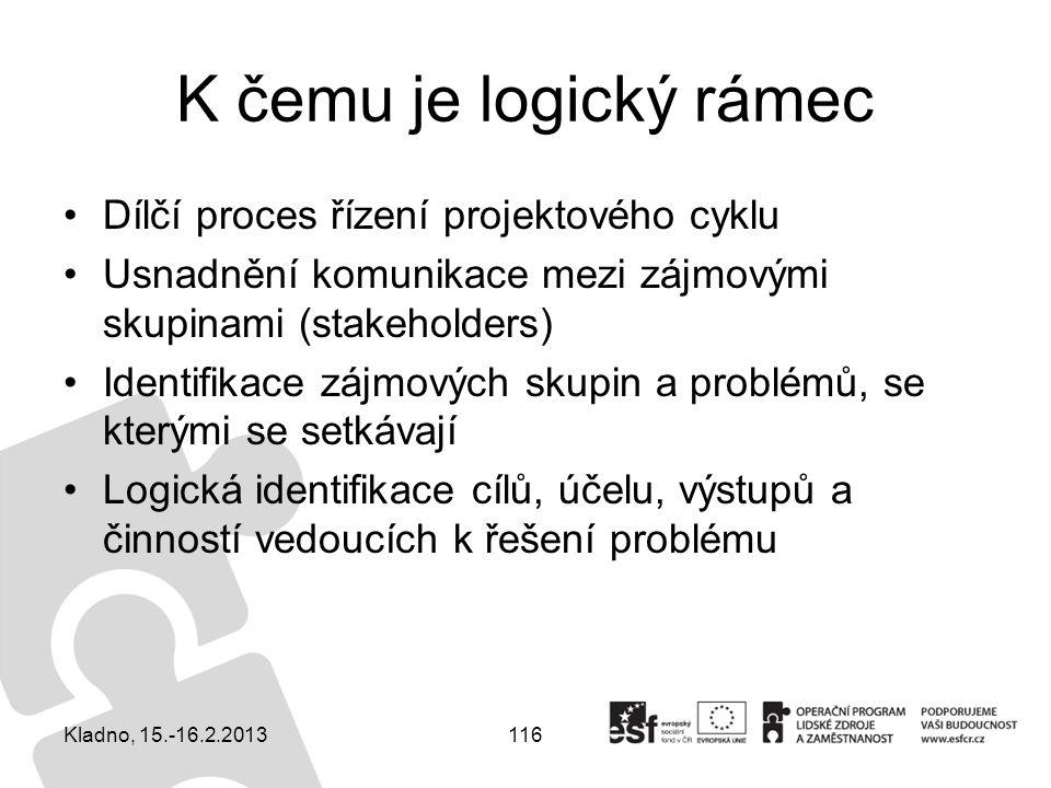 116 K čemu je logický rámec Dílčí proces řízení projektového cyklu Usnadnění komunikace mezi zájmovými skupinami (stakeholders) Identifikace zájmových