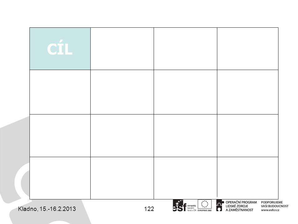 122 CÍL Kladno, 15.-16.2.2013