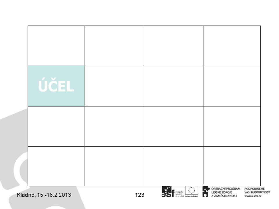 123 ÚČEL Kladno, 15.-16.2.2013