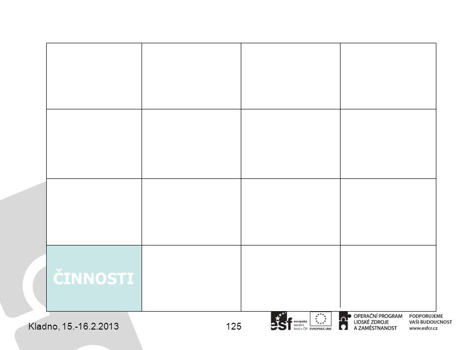 125 ČINNOSTI Kladno, 15.-16.2.2013