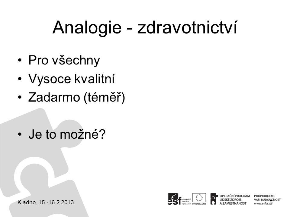 Analogie - zdravotnictví Pro všechny Vysoce kvalitní Zadarmo (téměř) Je to možné? Kladno, 15.-16.2.201315