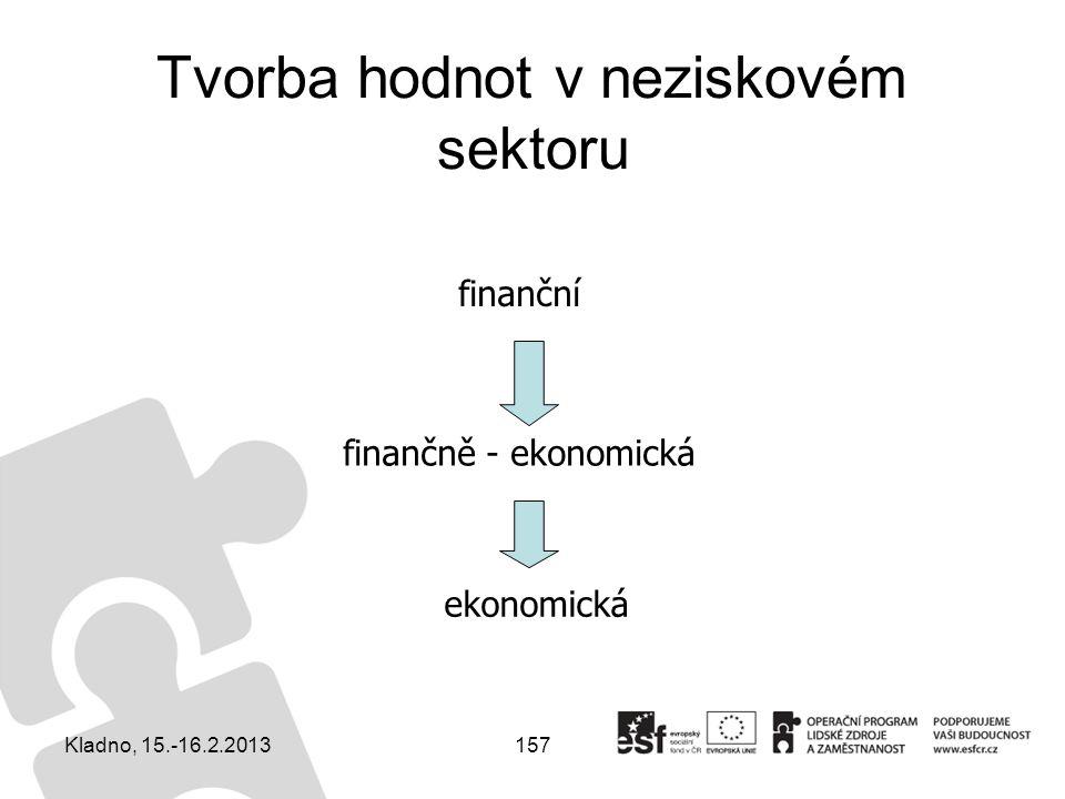 157 Tvorba hodnot v neziskovém sektoru finanční finančně - ekonomická ekonomická Kladno, 15.-16.2.2013