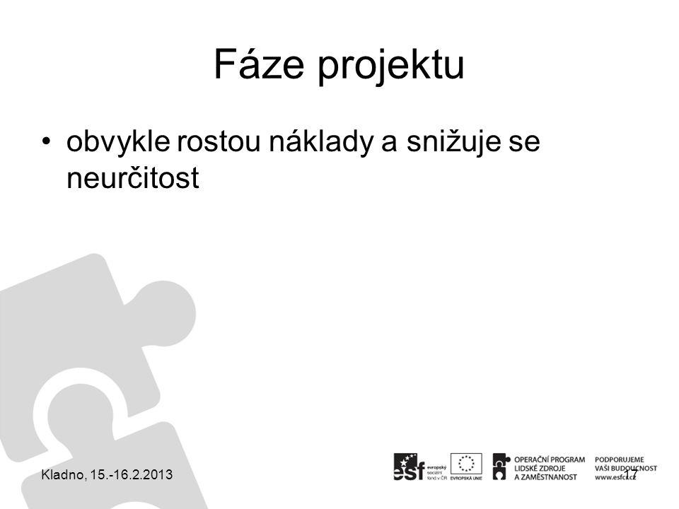 Fáze projektu obvykle rostou náklady a snižuje se neurčitost Kladno, 15.-16.2.201317