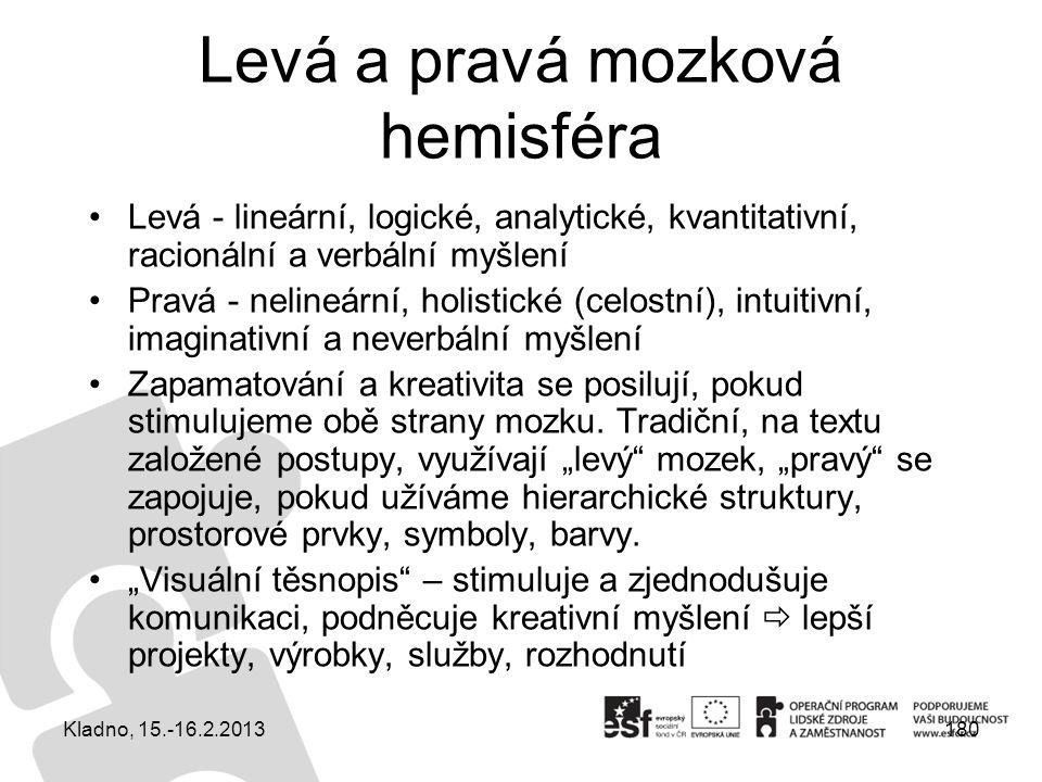 180 Levá a pravá mozková hemisféra Levá - lineární, logické, analytické, kvantitativní, racionální a verbální myšlení Pravá - nelineární, holistické (