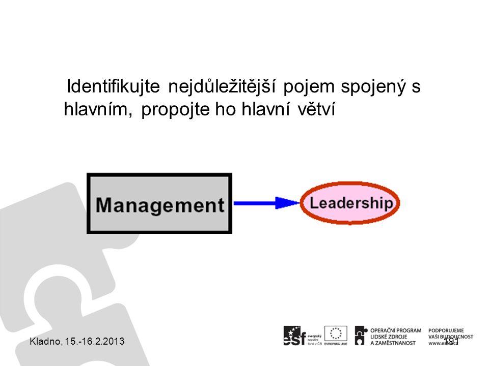 Identifikujte nejdůležitější pojem spojený s hlavním, propojte ho hlavní větví Kladno, 15.-16.2.2013191