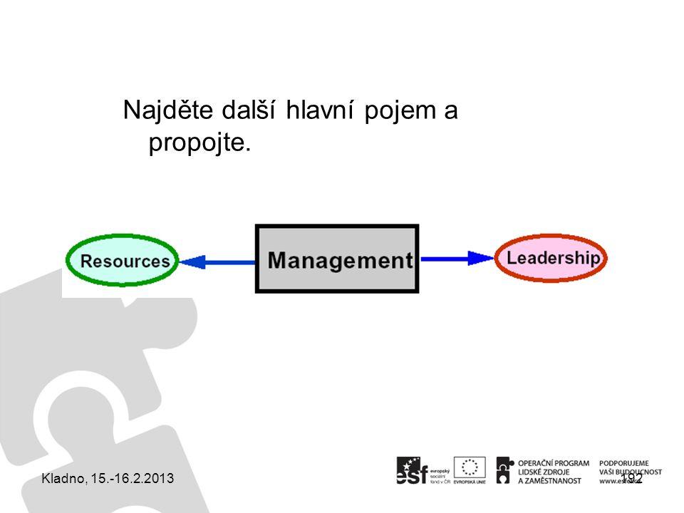 Najděte další hlavní pojem a propojte. Kladno, 15.-16.2.2013192