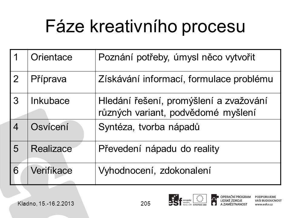 205 Fáze kreativního procesu 1OrientacePoznání potřeby, úmysl něco vytvořit 2PřípravaZískávání informací, formulace problému 3InkubaceHledání řešení,