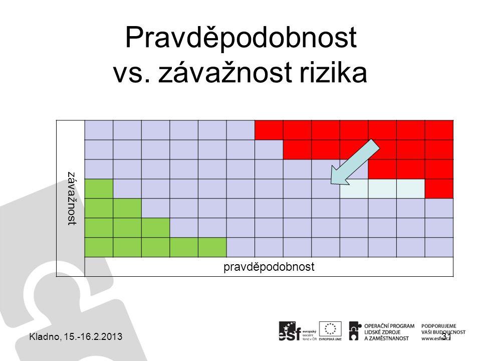 Pravděpodobnost vs. závažnost rizika závažnost pravděpodobnost 31Kladno, 15.-16.2.2013
