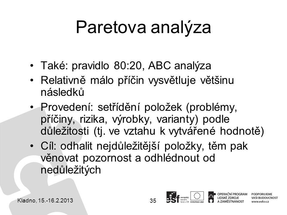 35 Paretova analýza Také: pravidlo 80:20, ABC analýza Relativně málo příčin vysvětluje většinu následků Provedení: setřídění položek (problémy, příčin