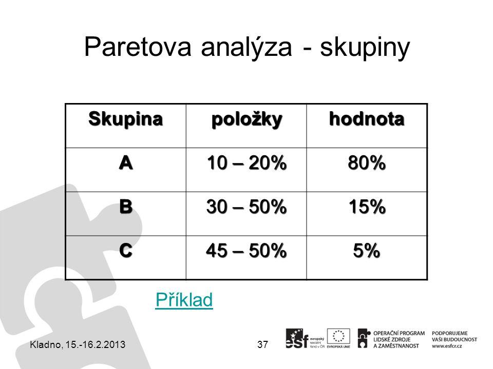 37 Paretova analýza - skupiny Skupinapoložkyhodnota A 10 – 20% 80% B 30 – 50% 15% C 45 – 50% 5% Příklad Kladno, 15.-16.2.2013