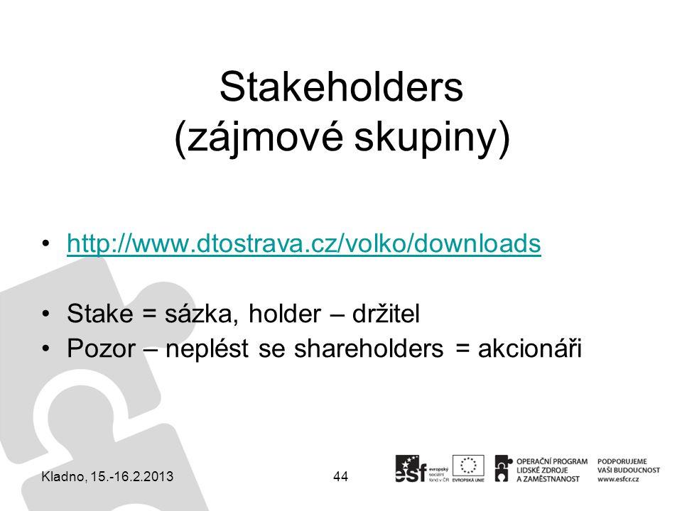 44 Stakeholders (zájmové skupiny) http://www.dtostrava.cz/volko/downloads Stake = sázka, holder – držitel Pozor – neplést se shareholders = akcionáři