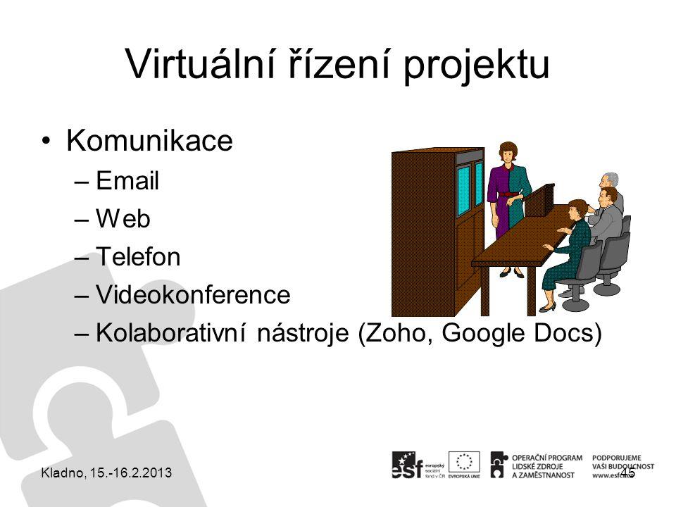 Virtuální řízení projektu Komunikace –Email –Web –Telefon –Videokonference –Kolaborativní nástroje (Zoho, Google Docs) 45Kladno, 15.-16.2.2013