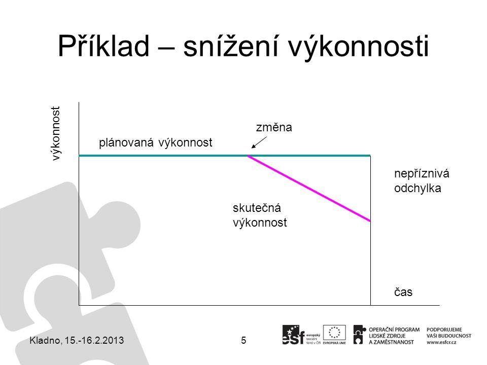 5 Příklad – snížení výkonnosti výkonnost čas plánovaná výkonnost skutečná výkonnost změna nepříznivá odchylka Kladno, 15.-16.2.2013