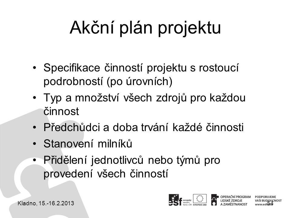 Akční plán projektu Specifikace činností projektu s rostoucí podrobností (po úrovních) Typ a množství všech zdrojů pro každou činnost Předchůdci a dob
