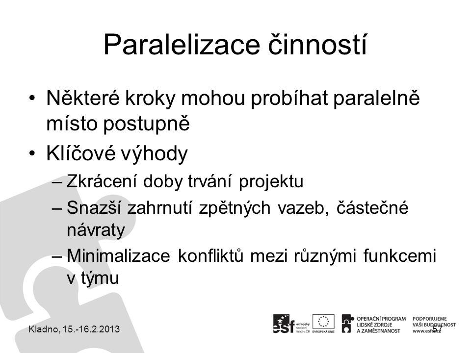 Paralelizace činností Některé kroky mohou probíhat paralelně místo postupně Klíčové výhody –Zkrácení doby trvání projektu –Snazší zahrnutí zpětných va