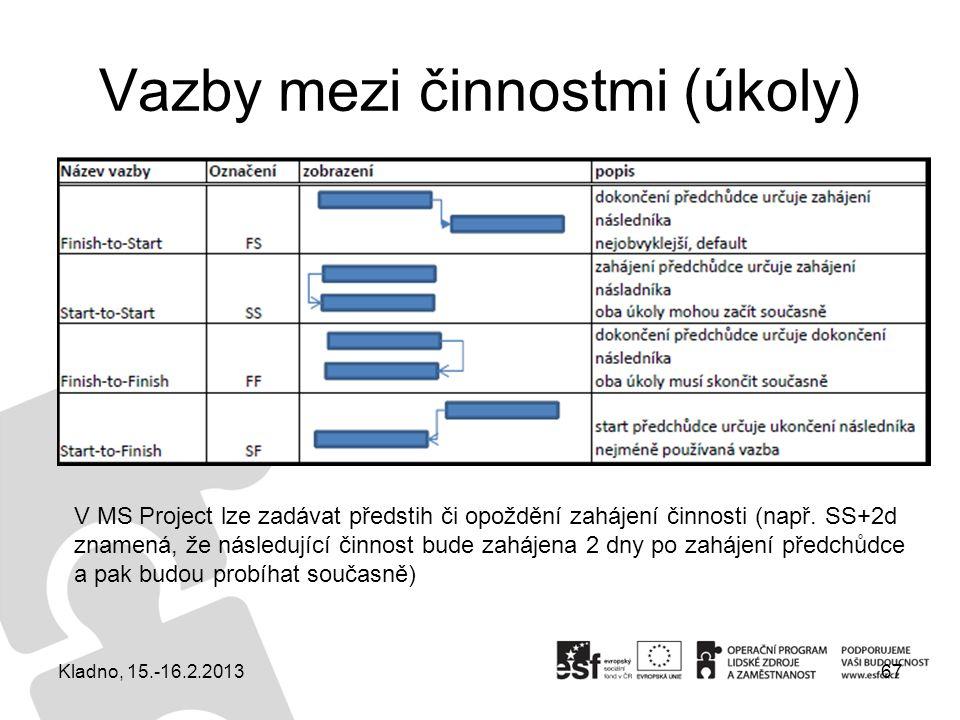 Vazby mezi činnostmi (úkoly) Kladno, 15.-16.2.201367 V MS Project lze zadávat předstih či opoždění zahájení činnosti (např. SS+2d znamená, že následuj