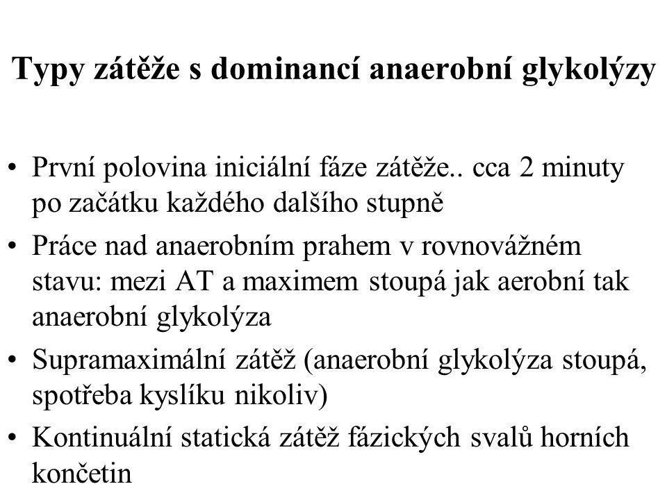 Typy zátěže s dominancí anaerobní glykolýzy První polovina iniciální fáze zátěže.. cca 2 minuty po začátku každého dalšího stupně Práce nad anaerobním