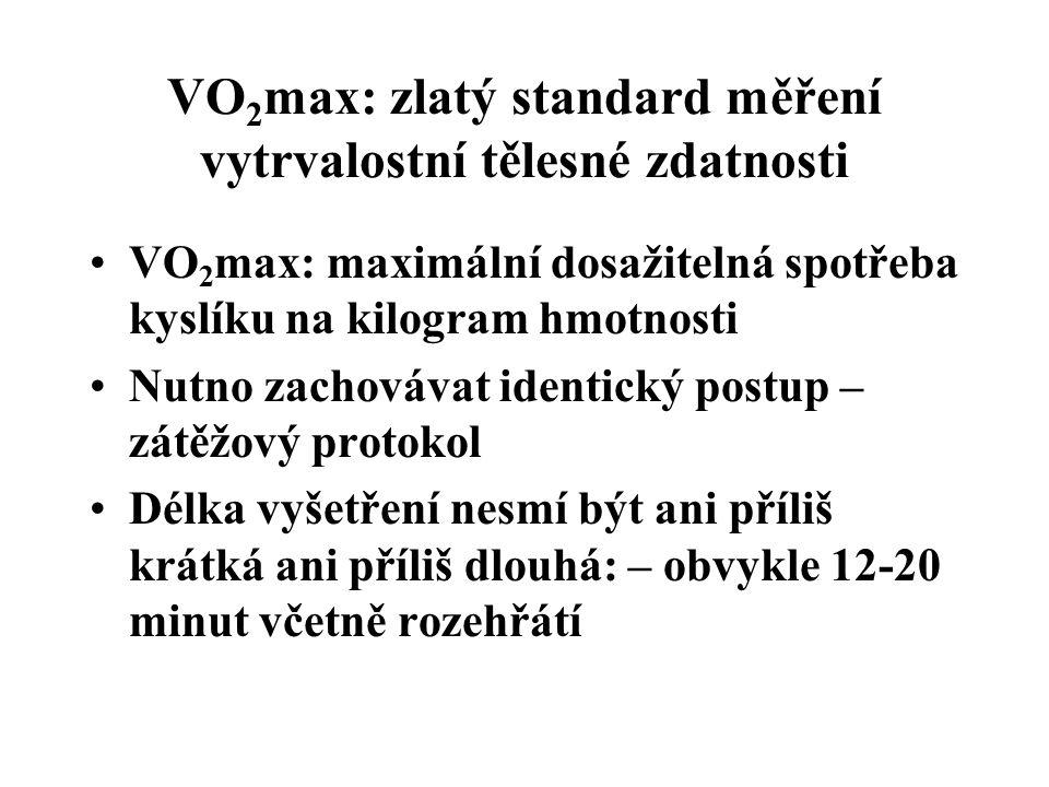 VO 2 max: zlatý standard měření vytrvalostní tělesné zdatnosti VO 2 max: maximální dosažitelná spotřeba kyslíku na kilogram hmotnosti Nutno zachovávat