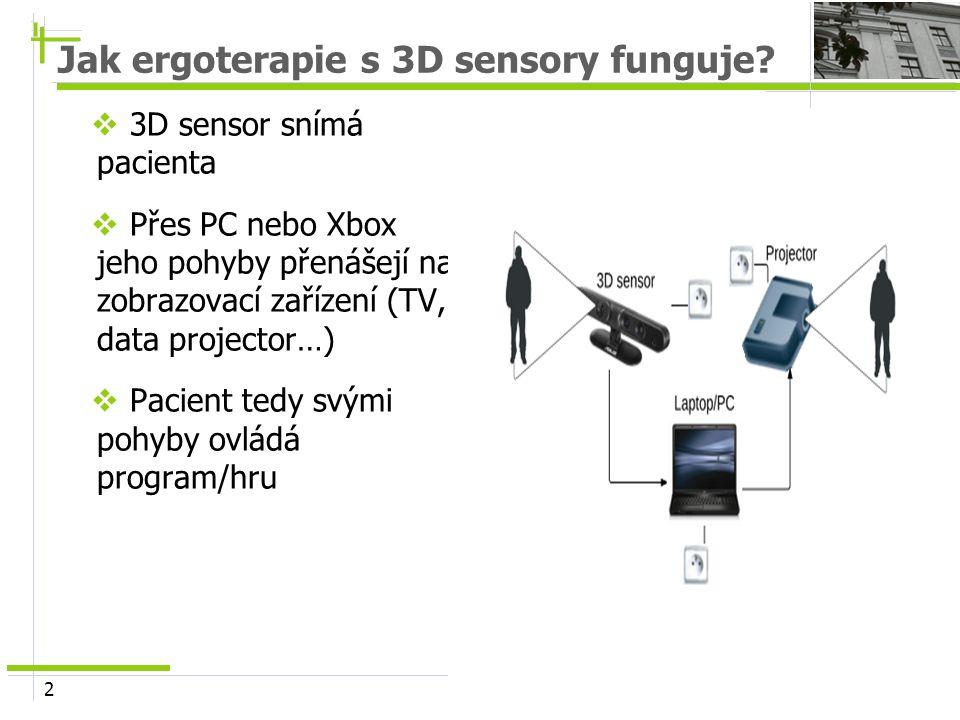 2 Jak ergoterapie s 3D sensory funguje?  3D sensor snímá pacienta  Přes PC nebo Xbox jeho pohyby přenášejí na zobrazovací zařízení (TV, data project
