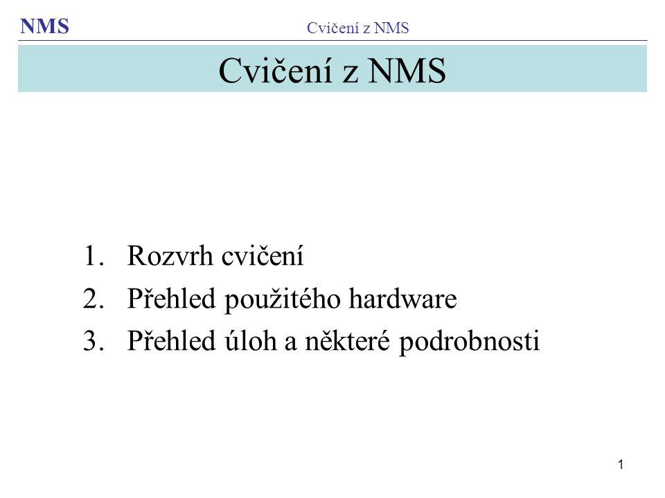 NMS Cvičení z NMS 2 Rozvrh cvičení