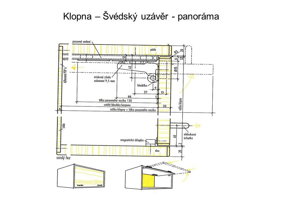 Klopna – Švédský uzávěr - panoráma