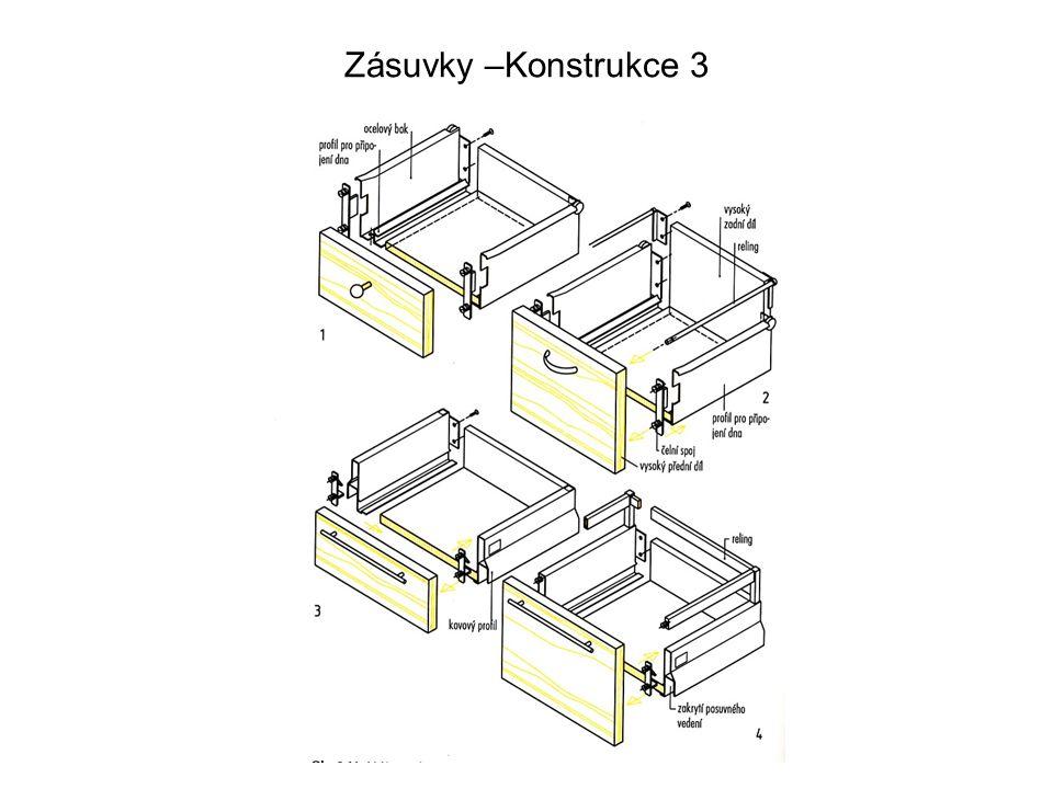Zásuvky –Konstrukce 3