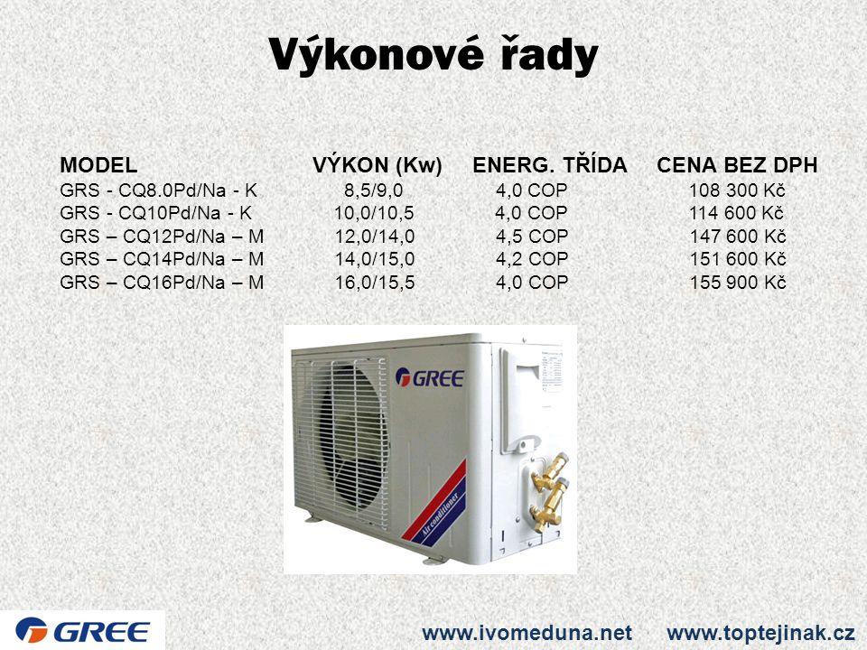 Výkonové řady www.ivomeduna.net www.toptejinak.cz MODEL VÝKON (Kw) ENERG. TŘÍDA CENA BEZ DPH GRS - CQ8.0Pd/Na - K 8,5/9,0 4,0 COP 108 300 Kč GRS - CQ1