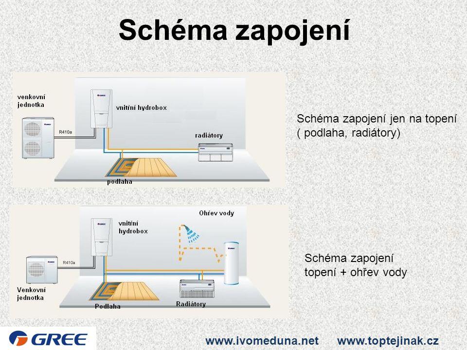 Schéma zapojení www.ivomeduna.net www.toptejinak.cz Schéma zapojení jen na topení ( podlaha, radiátory) Schéma zapojení topení + ohřev vody