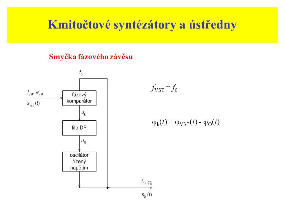 Smyčka fázového závěsu = regulační smyčka s automatickým řízením fázový nebo také kmitočtový detektor, filtr s charakterem dolní kmitočtové propusti, oscilátor nebo multivibrátor řízený napětím a případně některé další obvody Fázový komparátor zpracovává dva vstupní signály s VST (t) a s 0 (t) mající shodný kmitočet f VST = f 0 a srovnává jejich vzájemné fázové posunutí  k (t) =  VST (t) -  O (t) s plným úhlem 2 , odpovídajícím fázovému posunutí o celou jednu periodu T 1 (t)/T =  k (t)/2  střední hodnota pravoúhlých kmitů, které mají minimum na úrovni u L = 0 V a rozkmit u H, je úměrná jejich činiteli využití T 1 /T, tedy u Kstř (t) = u H.T 1 (t)/T = u H.