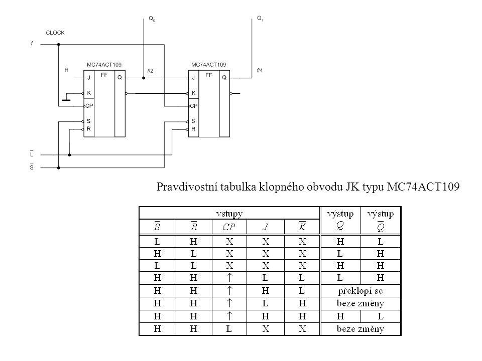 Pravdivostní tabulka klopného obvodu JK typu MC74ACT109
