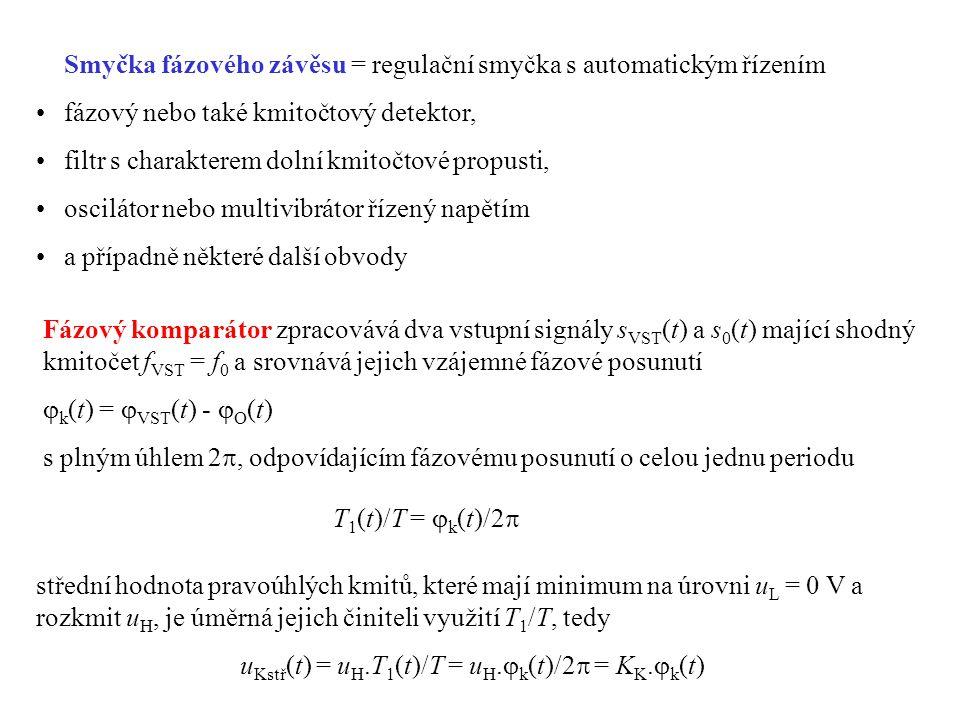 řídicí veličina = střední hodnota šířkově modulovaných pravoúhlých kmitů u K dolní propust DP: ze signálu u K ponechá jen u Ř, které přelaďuje oscilátor řízený napětím (OŘN, VCO) se signálem s 0 (t) operátorový tvar pro přenos fázového komparátoru U K (p) = K K.