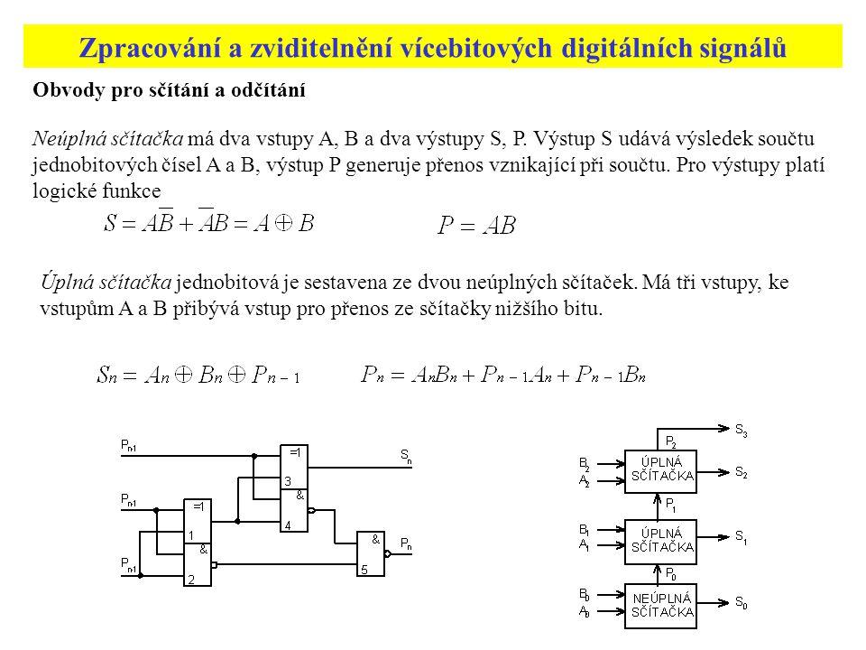 Zpracování a zviditelnění vícebitových digitálních signálů Obvody pro sčítání a odčítání Neúplná sčítačka má dva vstupy A, B a dva výstupy S, P.