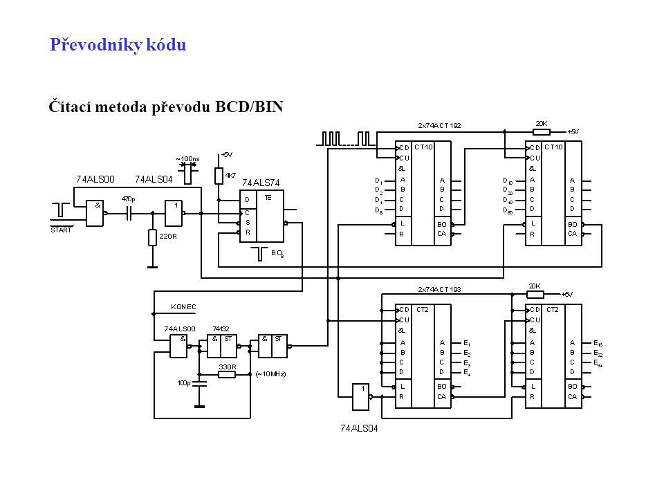 Převodníky kódu Čítací metoda převodu BCD/BIN