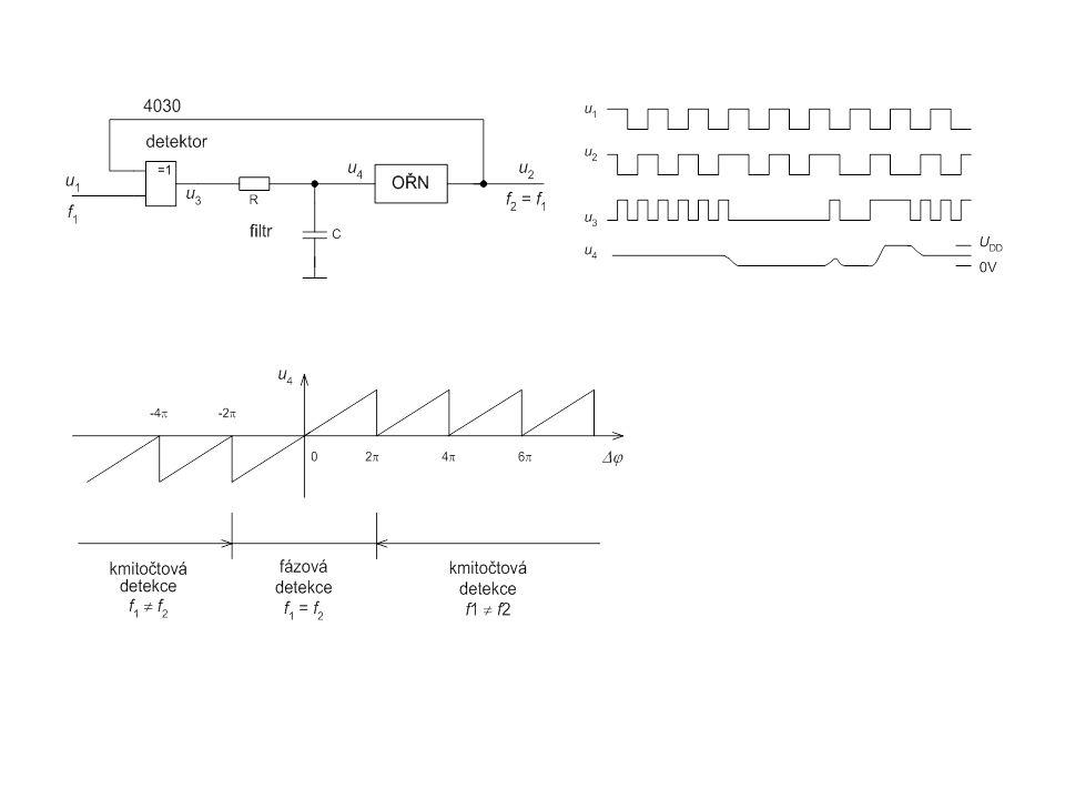 Kmitočtové syntézátory Přesnost a stabilita kmitočtů f 0 = 1, 2, 4, 8,..., 128 kHz je dána výhradně přesností a stabilitou krystalem řízeného generátoru opěrných kmitů