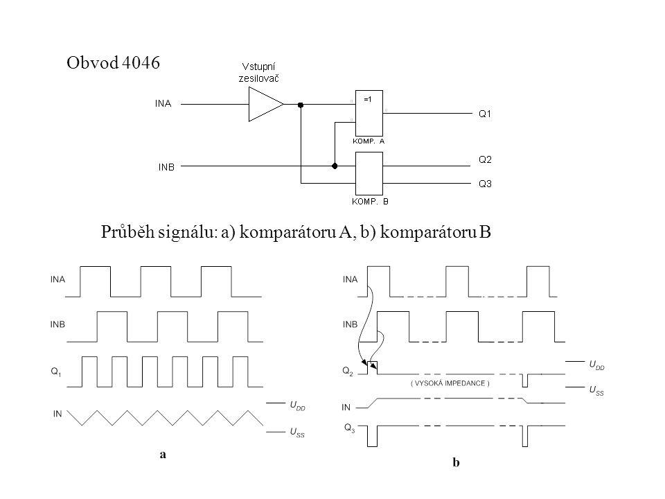 Obvod 4046 Průběh signálu: a) komparátoru A, b) komparátoru B