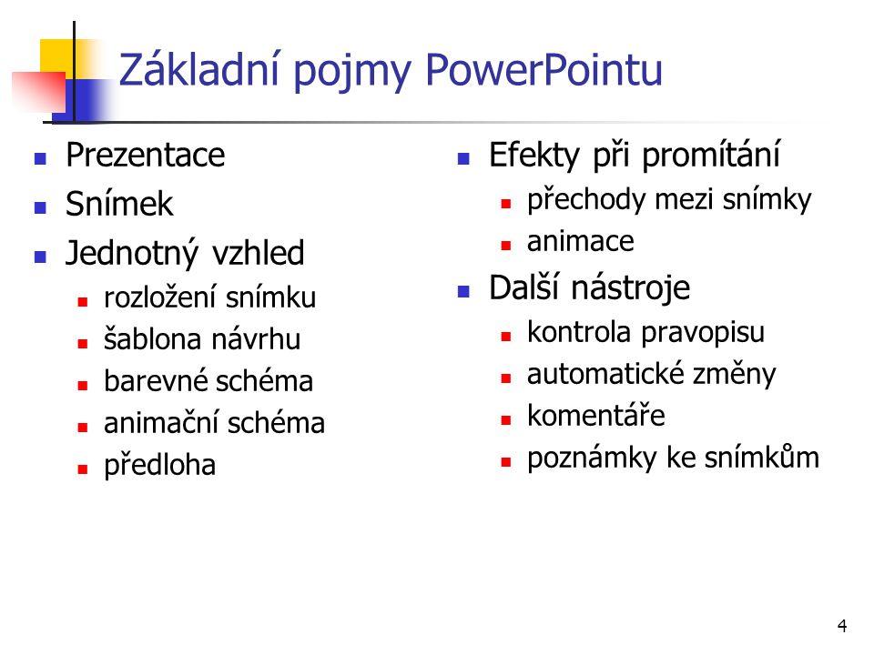 4 Základní pojmy PowerPointu Prezentace Snímek Jednotný vzhled rozložení snímku šablona návrhu barevné schéma animační schéma předloha Efekty při prom