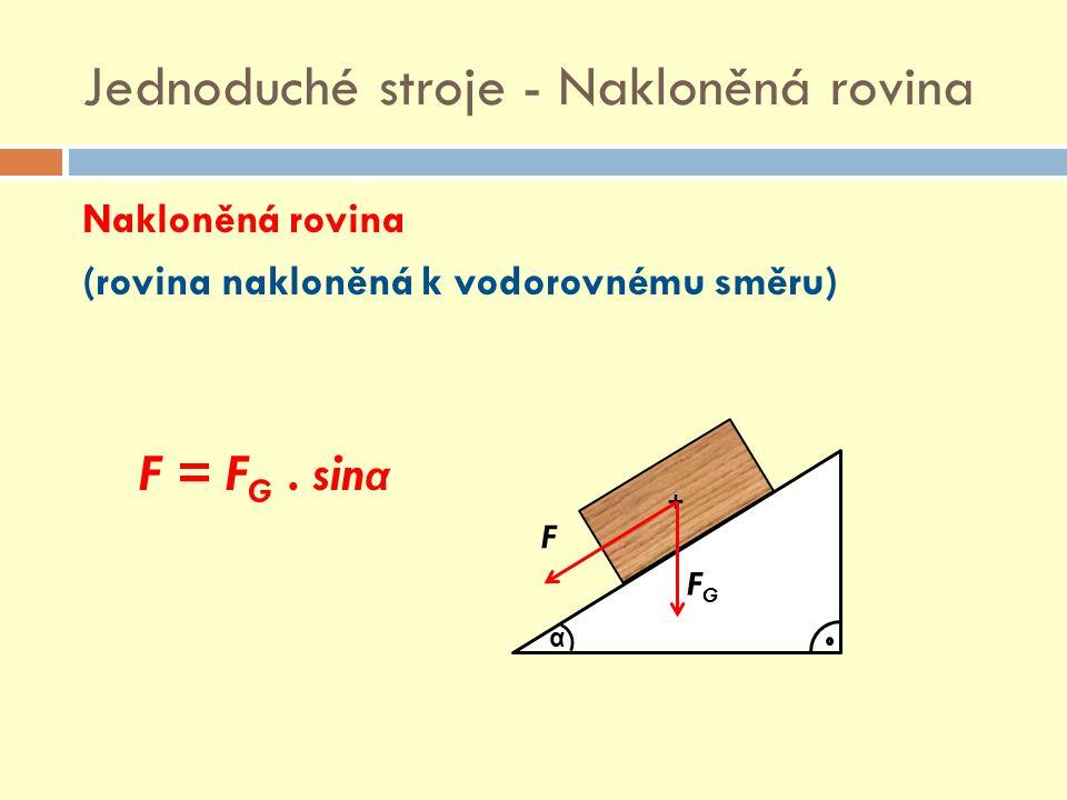 Jednoduché stroje - Nakloněná rovina Nakloněná rovina (rovina nakloněná k vodorovnému směru) F = F G.