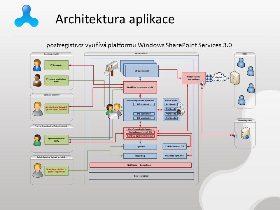 Architektura aplikace postregistr.cz využívá platformu Windows SharePoint Services 3.0