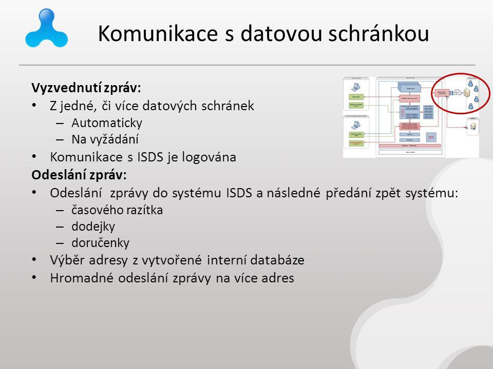 Komunikace s datovou schránkou Vyzvednutí zpráv: Z jedné, či více datových schránek – Automaticky – Na vyžádání Komunikace s ISDS je logována Odeslání zpráv: Odeslání zprávy do systému ISDS a následné předání zpět systému: – časového razítka – dodejky – doručenky Výběr adresy z vytvořené interní databáze Hromadné odeslání zprávy na více adres